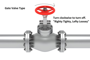 Main-Water-Shutoff-Valve-Gate-Valve2